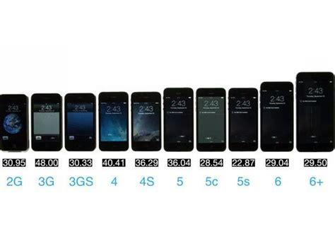 Funky For Iphone 6 Plus 1 iphone 1 al iphone 6 plus 191 cu 225 l de todos prende primero epic mobile epic peru