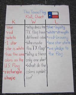 kindergarten themes texas kindergarten is quot kool quot texas symbols school pinterest