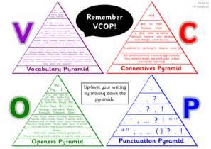vcop pyramids amp writing tips mats by simon h teaching