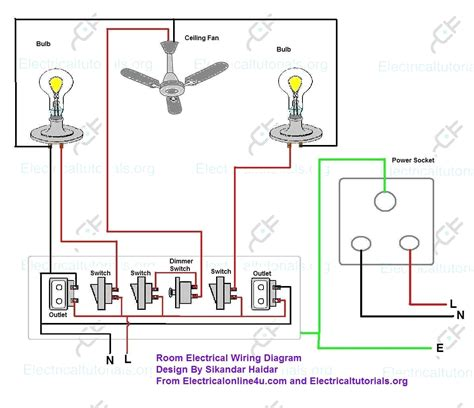 electrical wiring diagram in house wiring diagram with