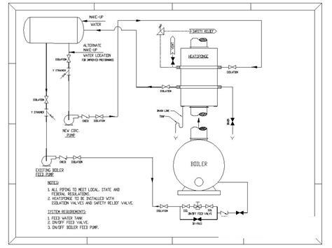 steam locomotive piping diagrams steam boiler burnham steam boiler piping diagram