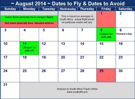 kulula august  flight prices