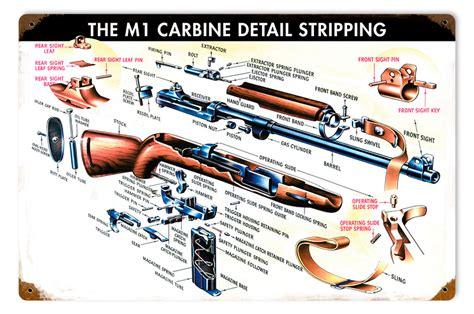 m1 carbine parts diagram pin m1 rifle parts diagram on