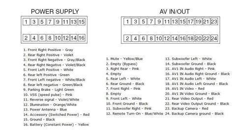 avic d3 wiring diagram wiring diagram and schematic