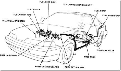 acura help line 1999 acura integra diagram showing brake line vacuum