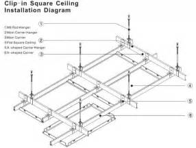 Suspended Acoustic Ceiling Tiles Fireproof Acoustic Ceiling Tiles Perforated Suspended
