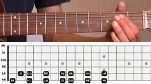 cours de guitare apprendre manche 1 2