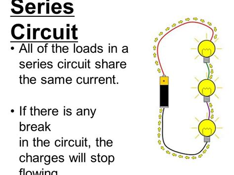 what is a circuit electric circuits ppt