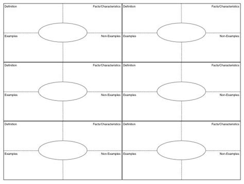 science vocabulary template 9 best vocabulary the frayer model images on