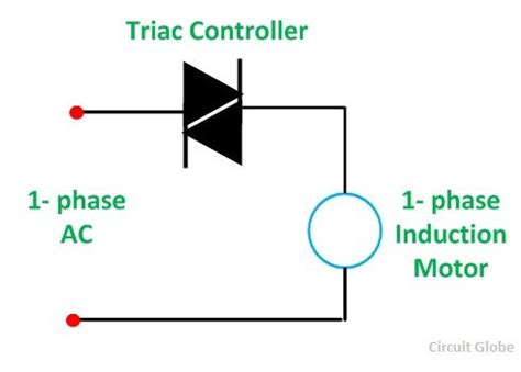 3 phase induction motor using single phase supply stator voltage of an induction motor circuit globe