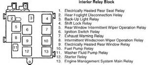 saab 9 5 fuel relay location get free image about wiring diagram