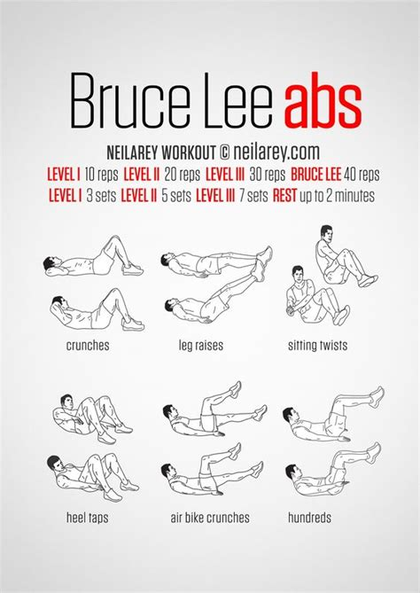 body makeover on pinterest abs exercise and fitness no equipment bruce lee ab workout print use fitness