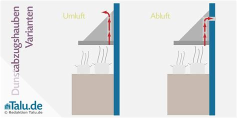 Dunstabzugshaube Filter Reinigen by Dunstabzugshaube Und Filter Reinigen In 4 Schritten