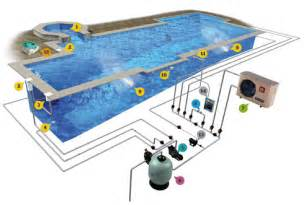 filter system for pools filter free engine image for