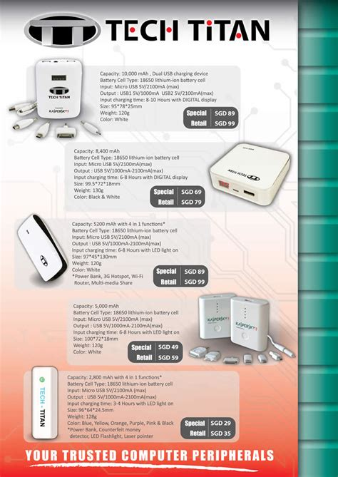 Kaspersky Tech Titan T Drive Pro 5 In 1 Tt Tdp8331 Id 3 User techlane kaspersky tech titan portable chargers power bank it show 2013 price list brochure