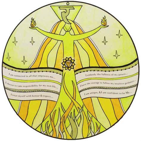 solar plexus crystals solar plexus chakra with affirmations crystals