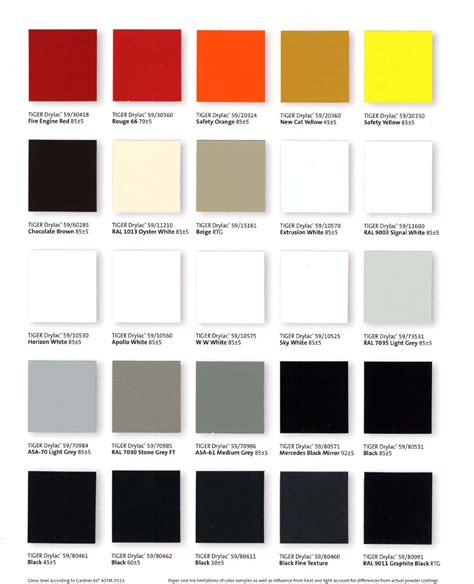 image cardinal powder coat paint color chart
