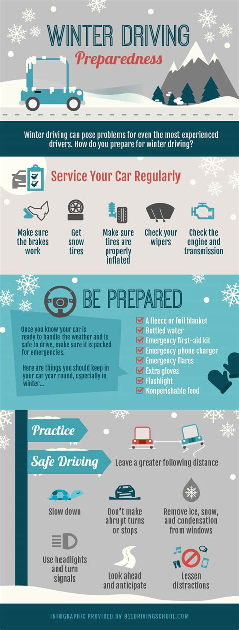 Philosophy Winter Weather Survival Kit 2 by Be Prepared For Winter Driving Conditions 911 Driving School