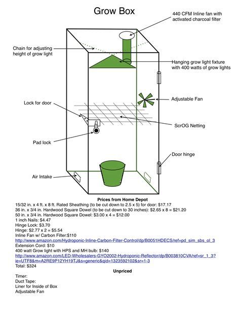 Grow Room Plans by Building Grow Box Designs Included Would