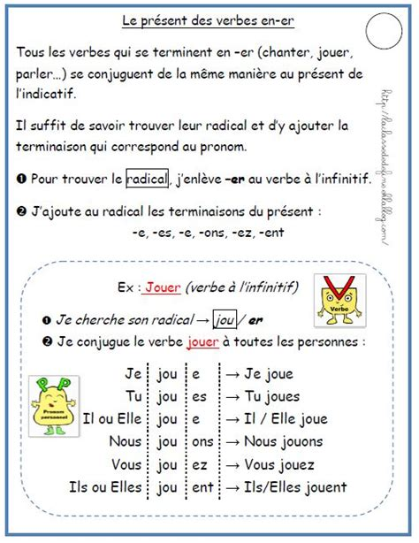 verbe pattern en francais chapter 7 how to conjugate french verbs ending in er