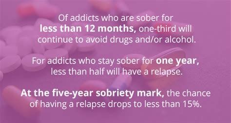 Chances Of Relapse After Detox by Sober Activities 12 Rehab