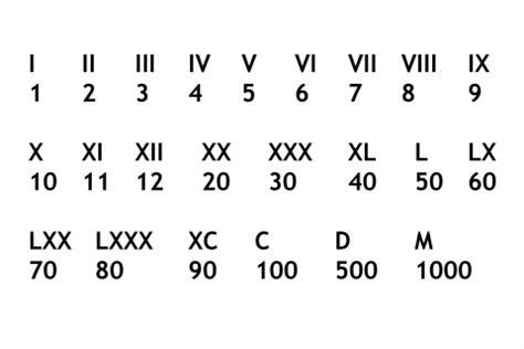 Tatouage chiffre romain ? Page 17 ? My CMS