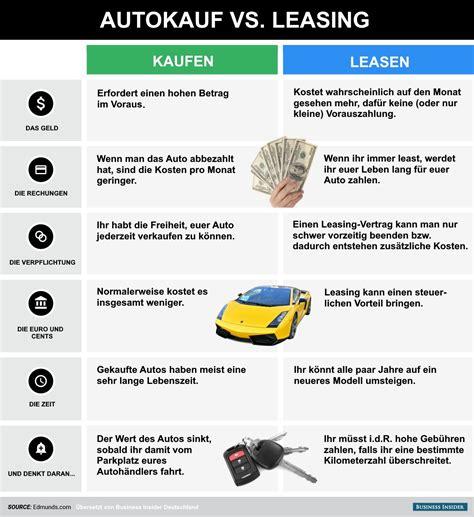 Leasen Auto by Ein Auto Kaufen Oder Leasen Was Ihr Vor Der Entscheidung