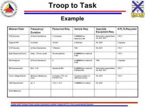 mission analysis brief mpat te 5 ppt download