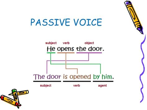 verb pattern promise verb patterns