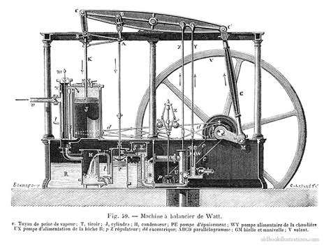 Biography Of James Watt Steam Engine | happy birthday james watt the forefather of industrial