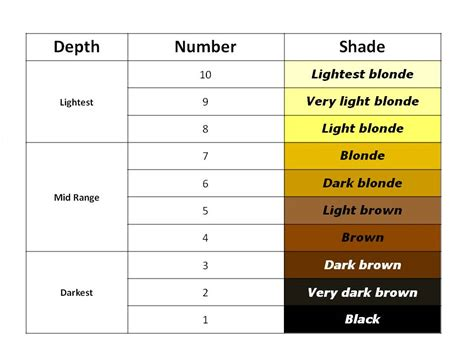 protein levels in urine ideal urine colour