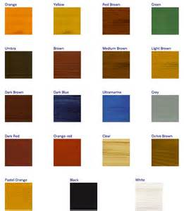 Good Paint Colors For Bedrooms natural oil based wood stain for interior and exterior