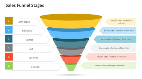 Sales Funnel Stages Powerpoint Template Funnel Ppt Template Free
