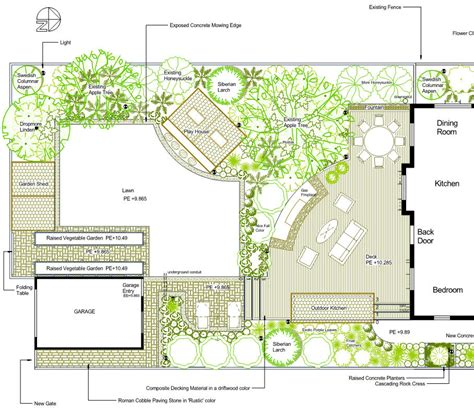 backyard layout plans landscape design school