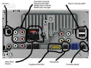 pioneer din stereo s with wiring diagram pioneer free engine image for user manual