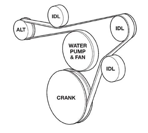 1996 jeep serpentine belt diagram 1996 jeep grand belt diagram 1996 free engine