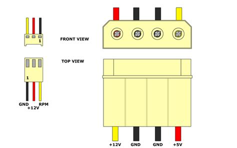 how do wire connectors work 12v molex not working systems tom s hardware
