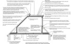 Dormer Construction Plans Typical Section Through A Loft Conversion With Dormer Flat