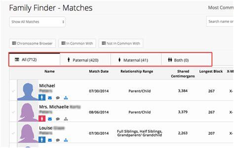 best dna test 2017 best dna ancestry test 2017 23andme vs ancestry vs ftdna autos post