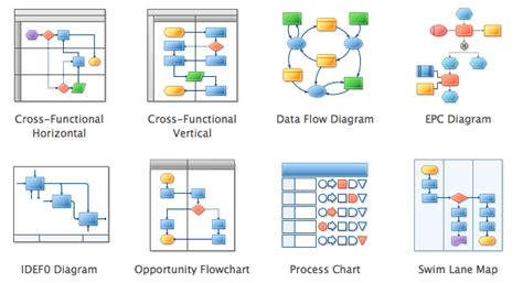 Flowchart Software Free Flowchart Exles And Templates Download Flowchart Symbols Free Visio Flowchart Templates