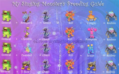 My singing monsters breeding guide ethereal monsters