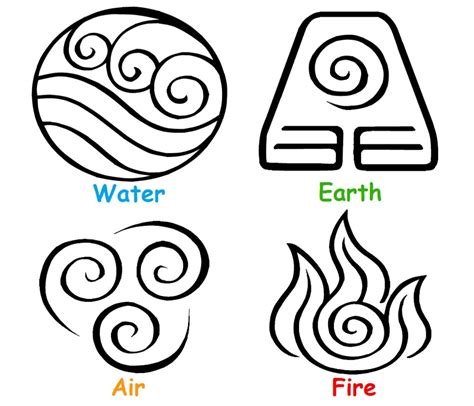 avatar the last airbender symbols by trille130 on deviantart