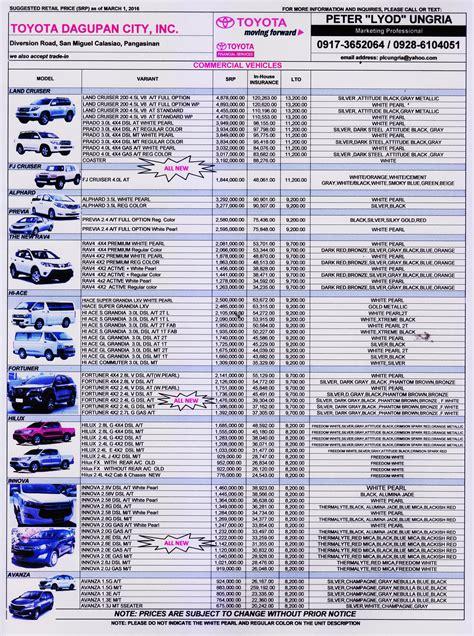 toyota global city price list toyota price list march 2016 toyota dagupan city inc