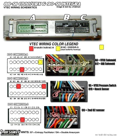 93 acura integra ignition wiring diagram get free image