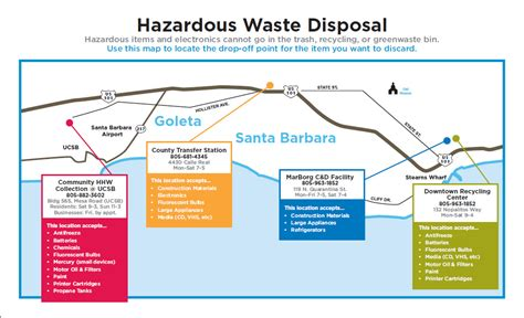 home depot paint recycling fee santa barbara hazardous waste