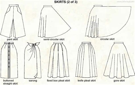 type of pattern in clothes skirts sew what