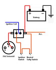 starter solenoid switch wiring diagram