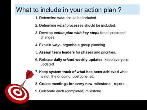 create a plan how to create a strategic plan
