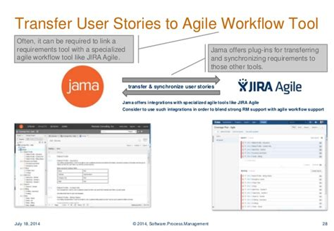 workflow management tool managing requirements in agile development best