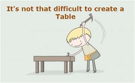 mysql create database tables data types
